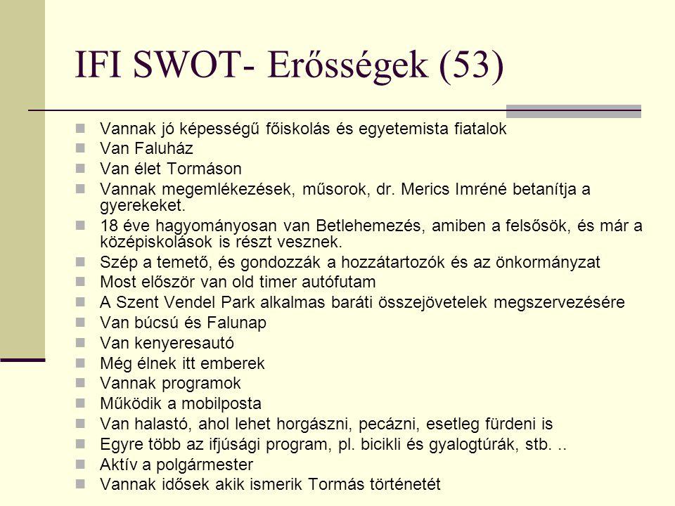 IFI SWOT- Erősségek (53) Vannak jó képességű főiskolás és egyetemista fiatalok. Van Faluház. Van élet Tormáson.