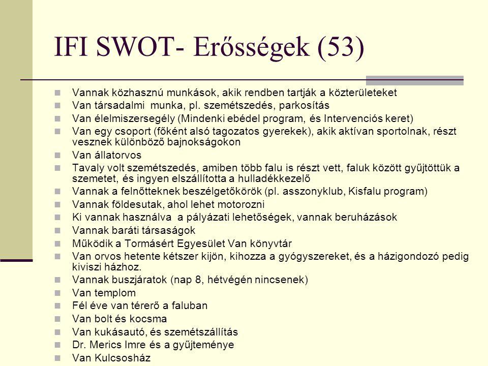 IFI SWOT- Erősségek (53) Vannak közhasznú munkások, akik rendben tartják a közterületeket. Van társadalmi munka, pl. szemétszedés, parkosítás.