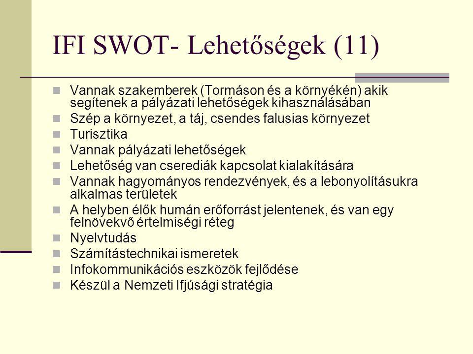 IFI SWOT- Lehetőségek (11)