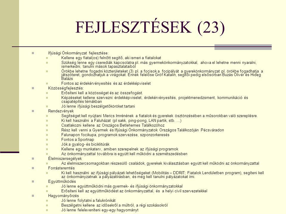 FEJLESZTÉSEK (23) Ifjúsági Önkormányzat fejlesztése: