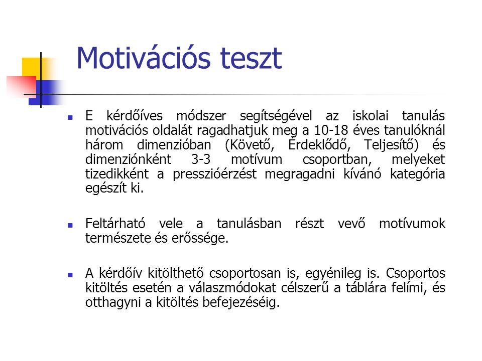 Motivációs teszt