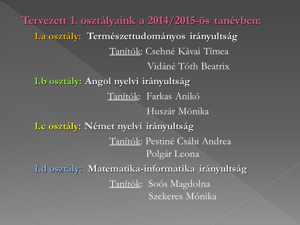 Tervezett 1. osztályaink a 2014/2015-ös tanévben: