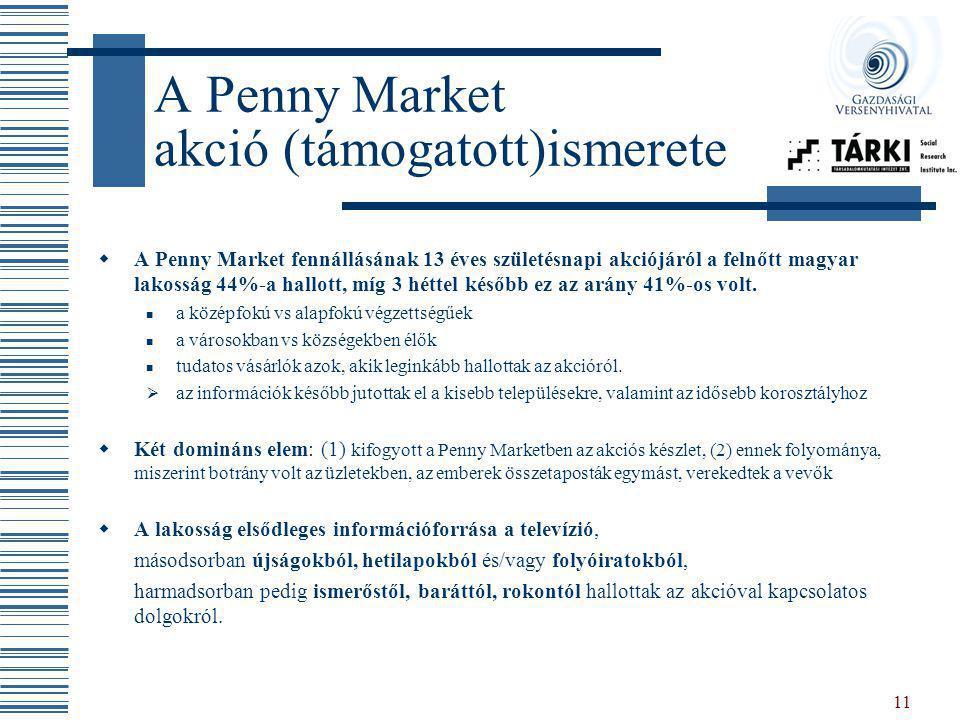A Penny Market akció (támogatott)ismerete
