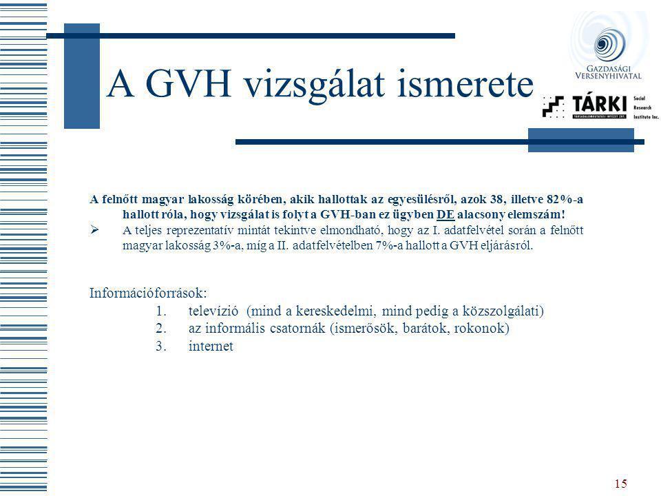 A GVH vizsgálat ismerete