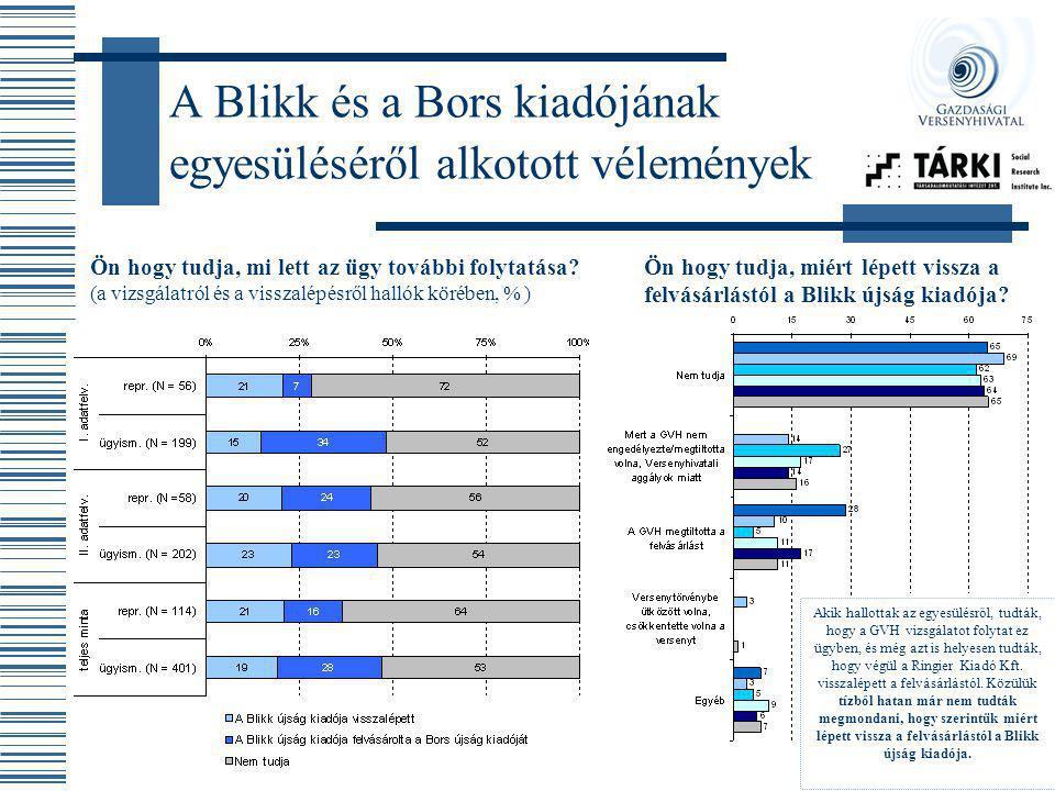 A Blikk és a Bors kiadójának egyesüléséről alkotott vélemények
