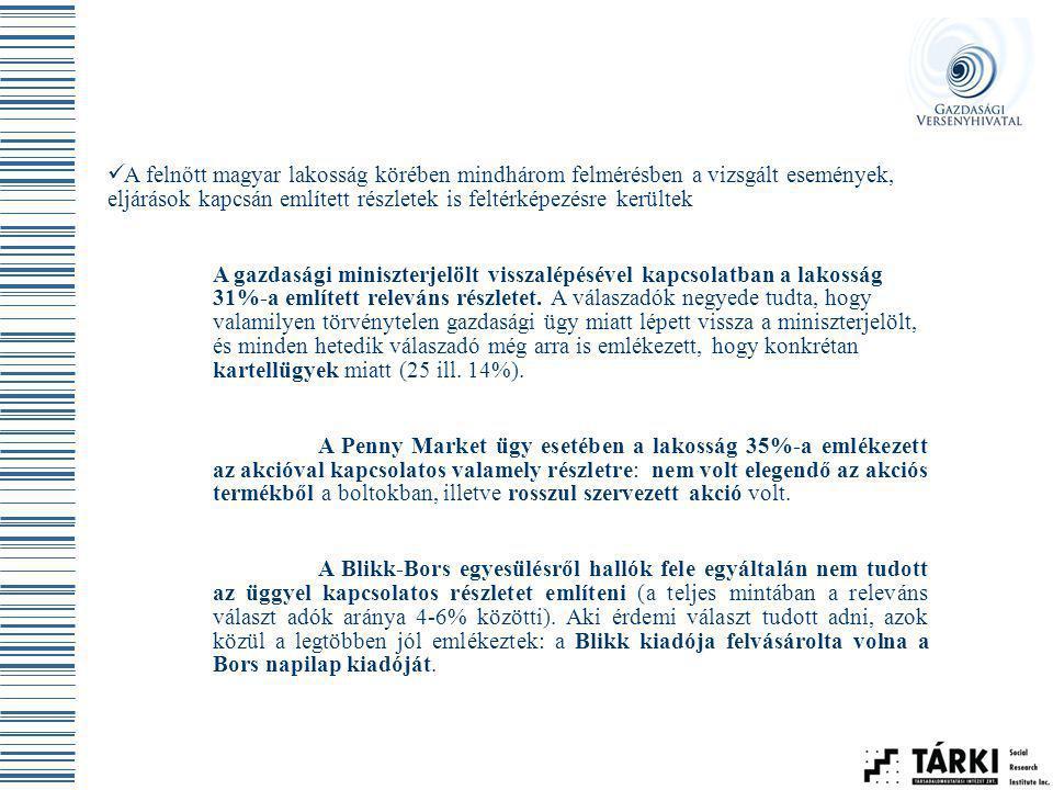 A felnőtt magyar lakosság körében mindhárom felmérésben a vizsgált események, eljárások kapcsán említett részletek is feltérképezésre kerültek