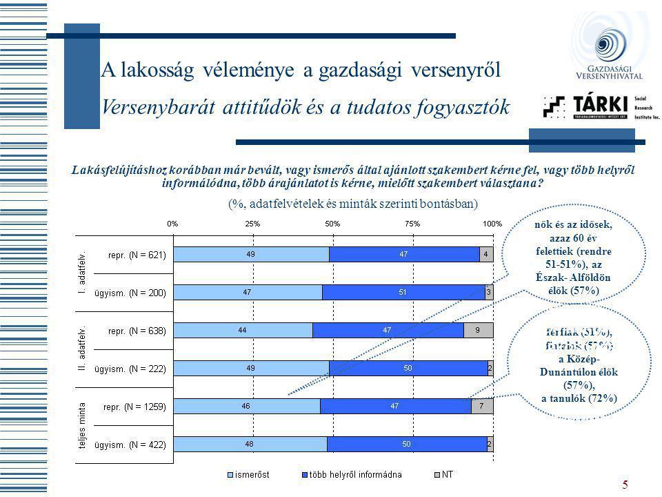 a Közép-Dunántúlon élők (57%),