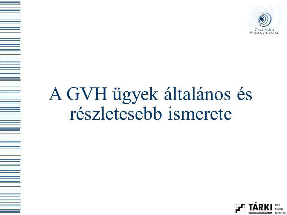 A GVH ügyek általános és részletesebb ismerete