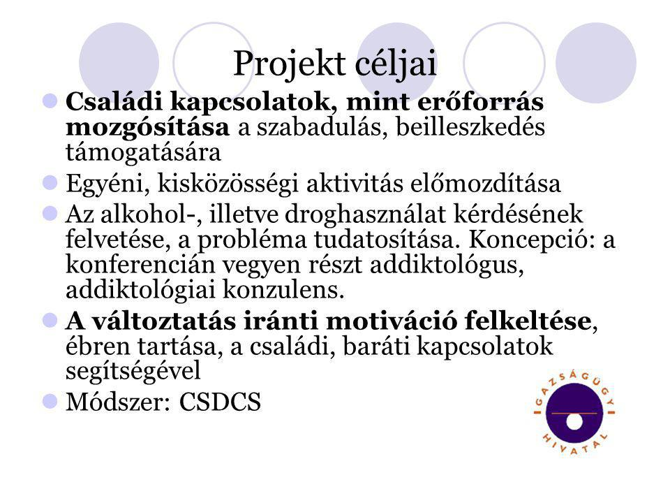 Projekt céljai Családi kapcsolatok, mint erőforrás mozgósítása a szabadulás, beilleszkedés támogatására.