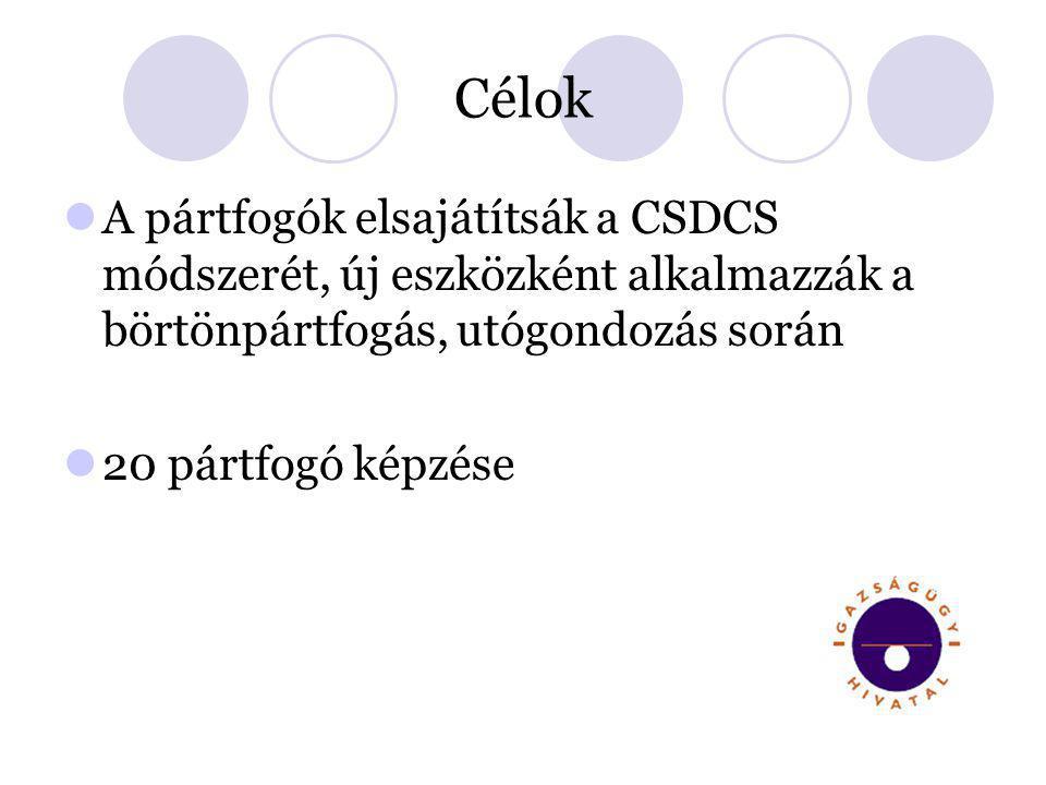 Célok A pártfogók elsajátítsák a CSDCS módszerét, új eszközként alkalmazzák a börtönpártfogás, utógondozás során.