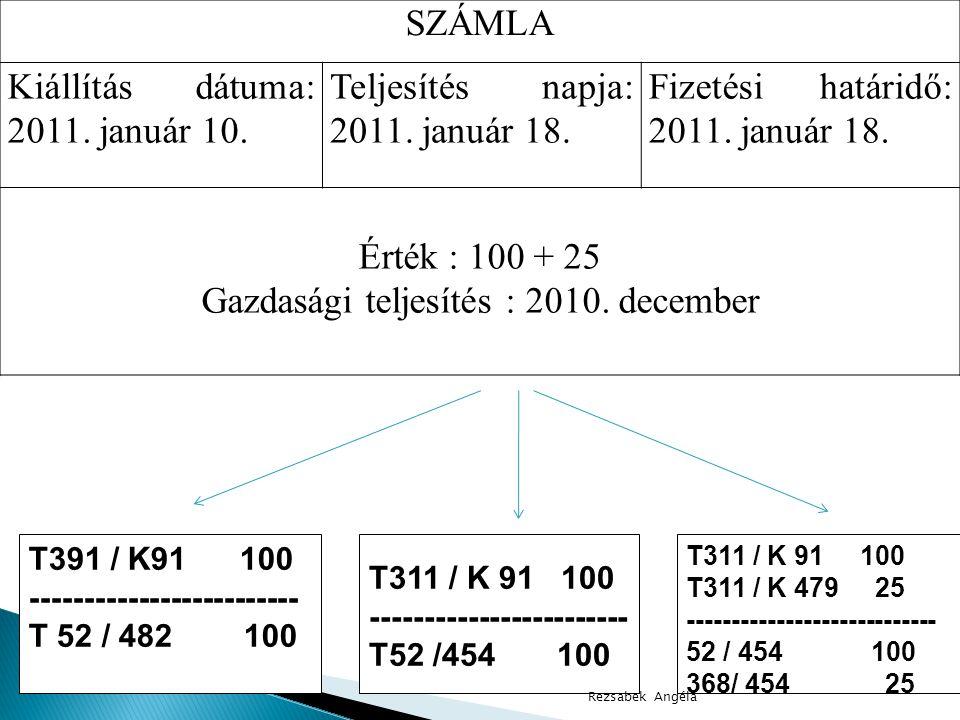 Gazdasági teljesítés : 2010. december