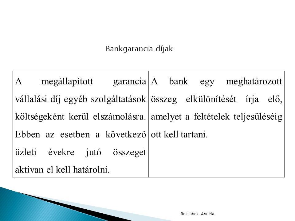 Bankgarancia díjak