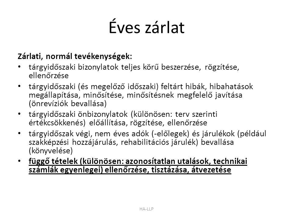 Éves zárlat Zárlati, normál tevékenységek: