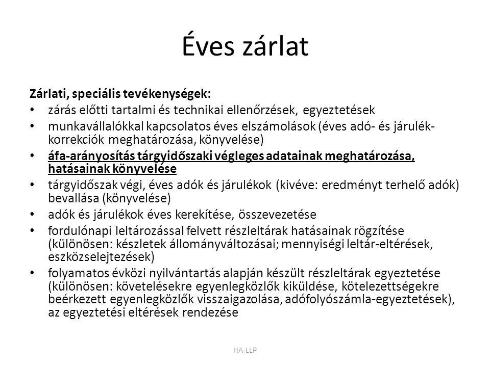 Éves zárlat Zárlati, speciális tevékenységek: