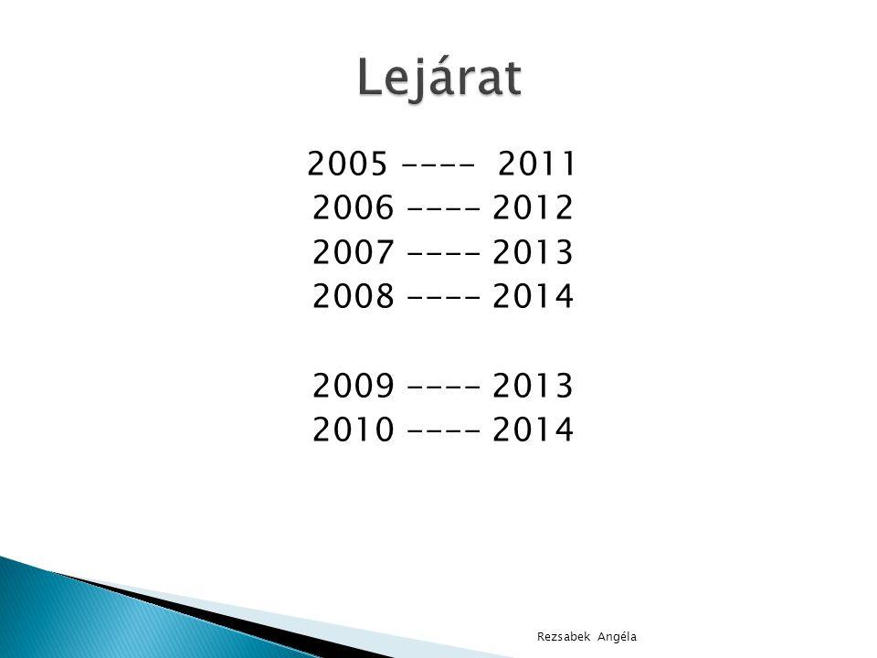 Lejárat 2005 ---- 2011 2006 ---- 2012 2007 ---- 2013 2008 ---- 2014 2009 ---- 2013 2010 ---- 2014 Rezsabek Angéla.