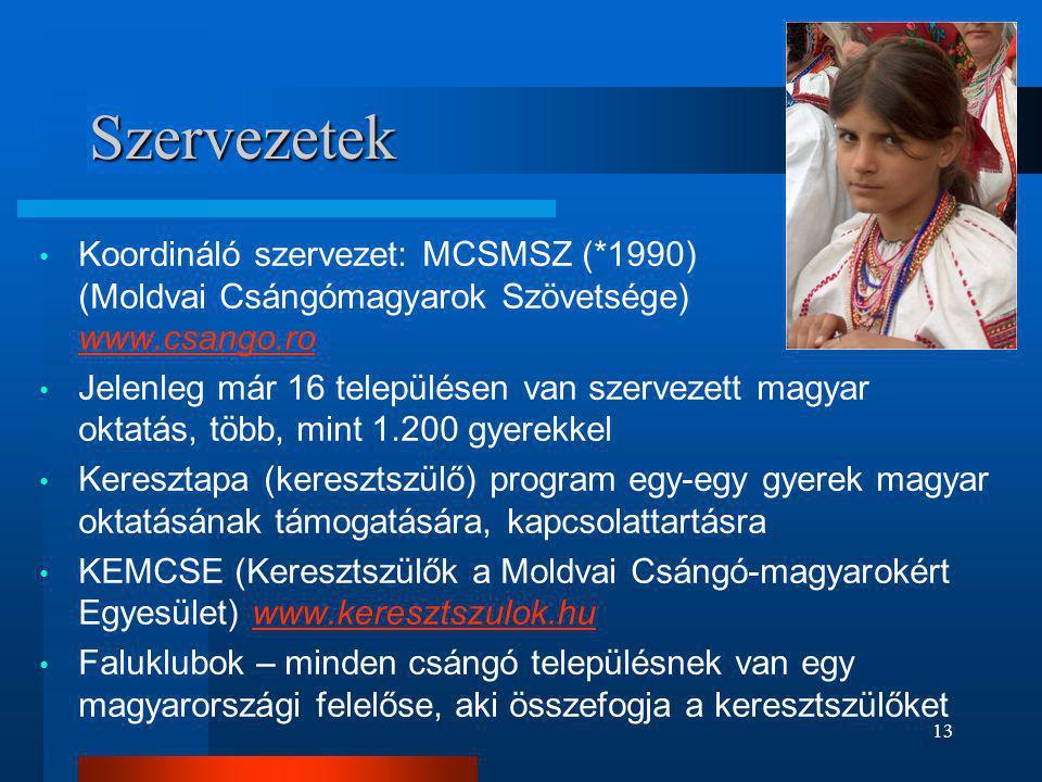 Szervezetek Koordináló szervezet: MCSMSZ (*1990) (Moldvai Csángómagyarok Szövetsége) www.csango.ro.