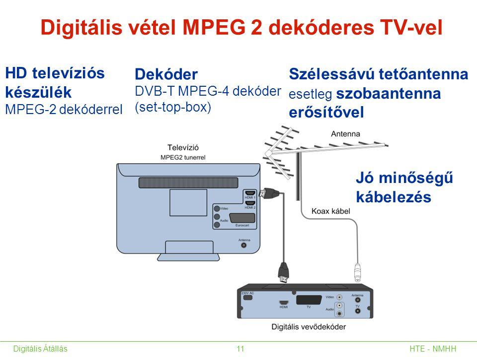 Digitális vétel MPEG 2 dekóderes TV-vel