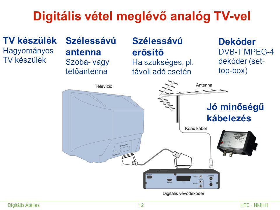 Digitális vétel meglévő analóg TV-vel