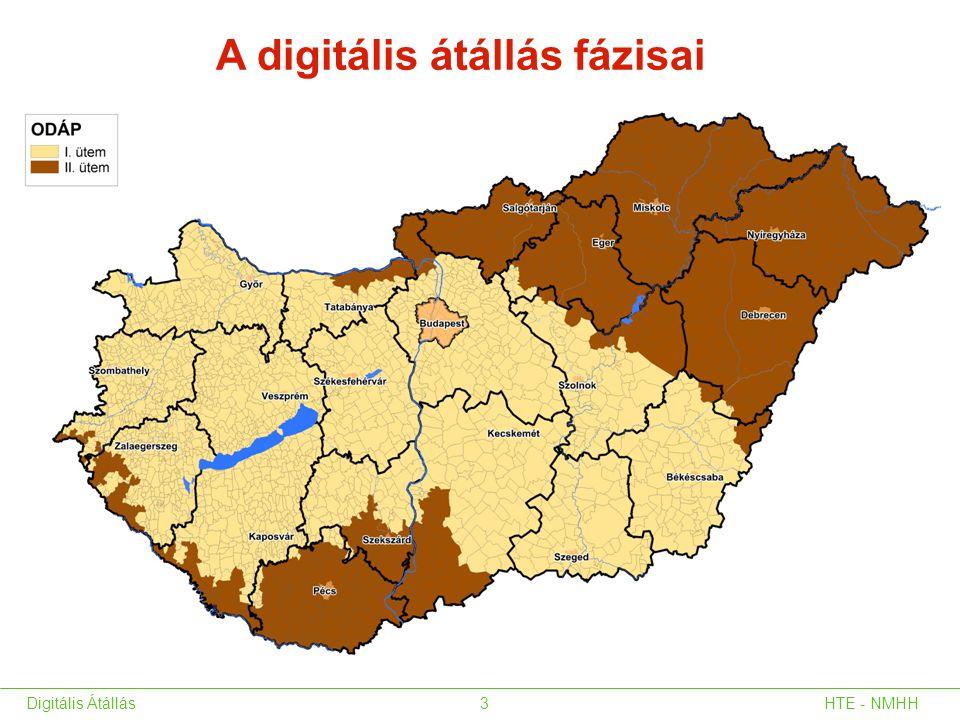 A digitális átállás fázisai