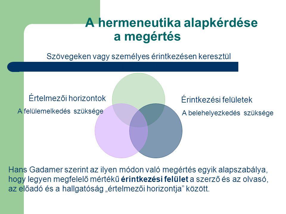 A hermeneutika alapkérdése a megértés
