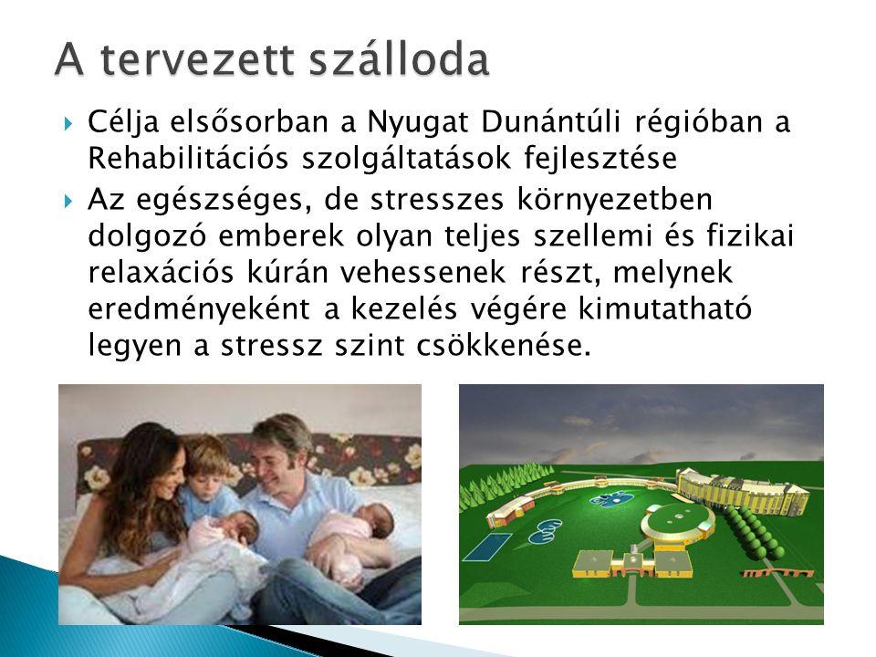 A tervezett szálloda Célja elsősorban a Nyugat Dunántúli régióban a Rehabilitációs szolgáltatások fejlesztése.