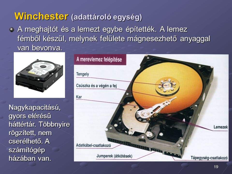 Winchester (adattároló egység)