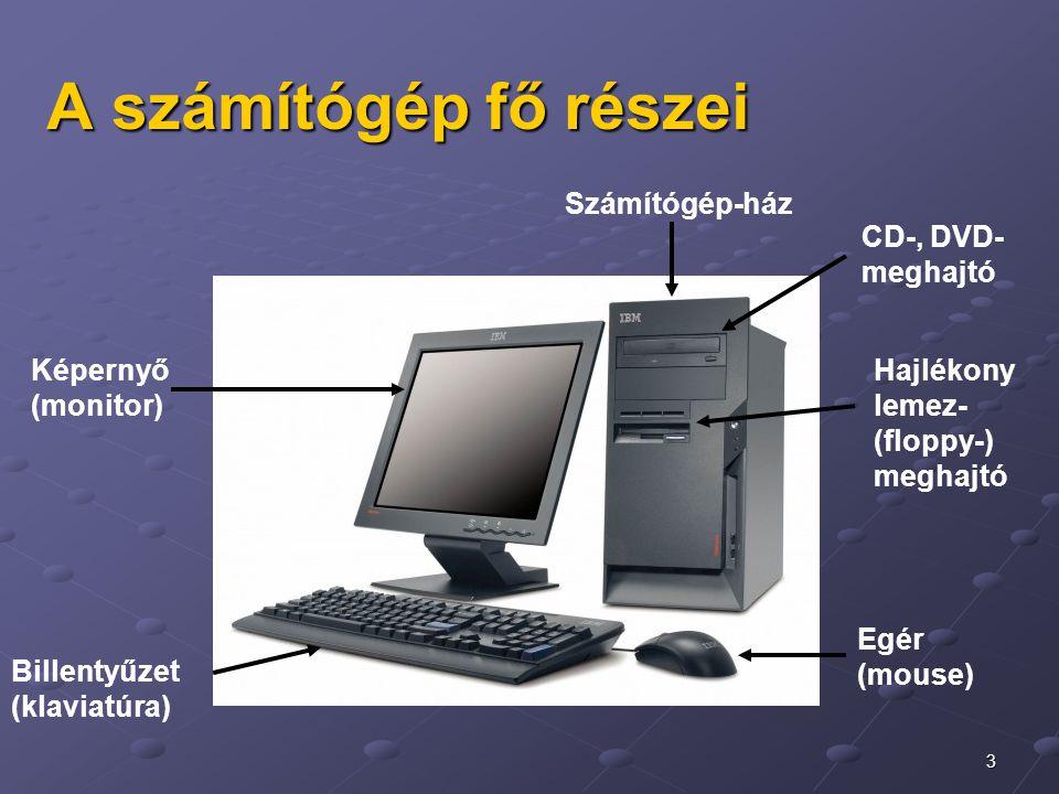 A számítógép fő részei Számítógép-ház CD-, DVD- meghajtó