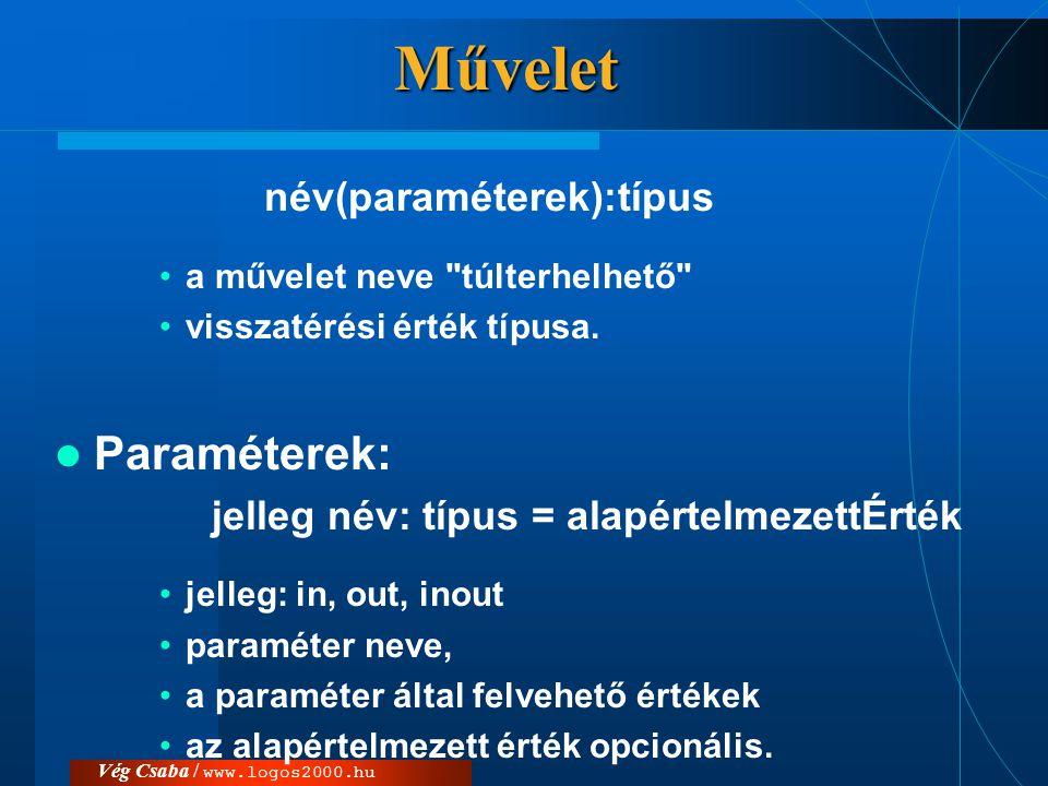 Művelet Paraméterek: név(paraméterek):típus
