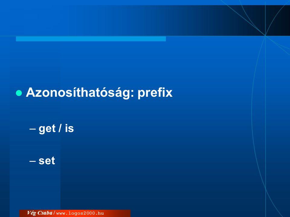Azonosíthatóság: prefix