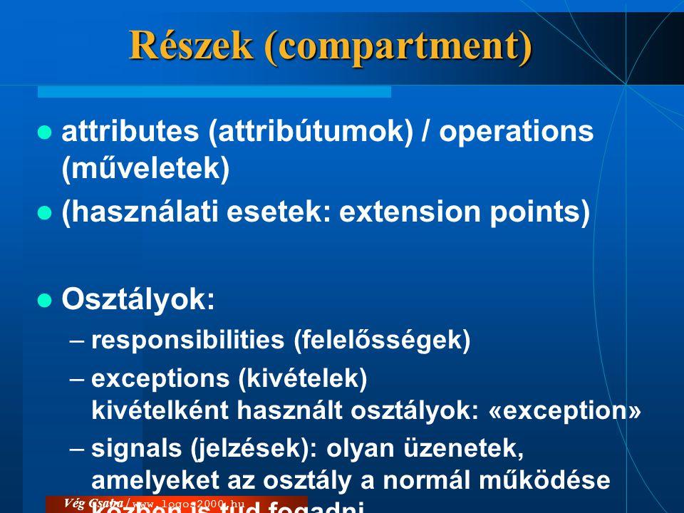 Részek (compartment) attributes (attribútumok) / operations (műveletek) (használati esetek: extension points)
