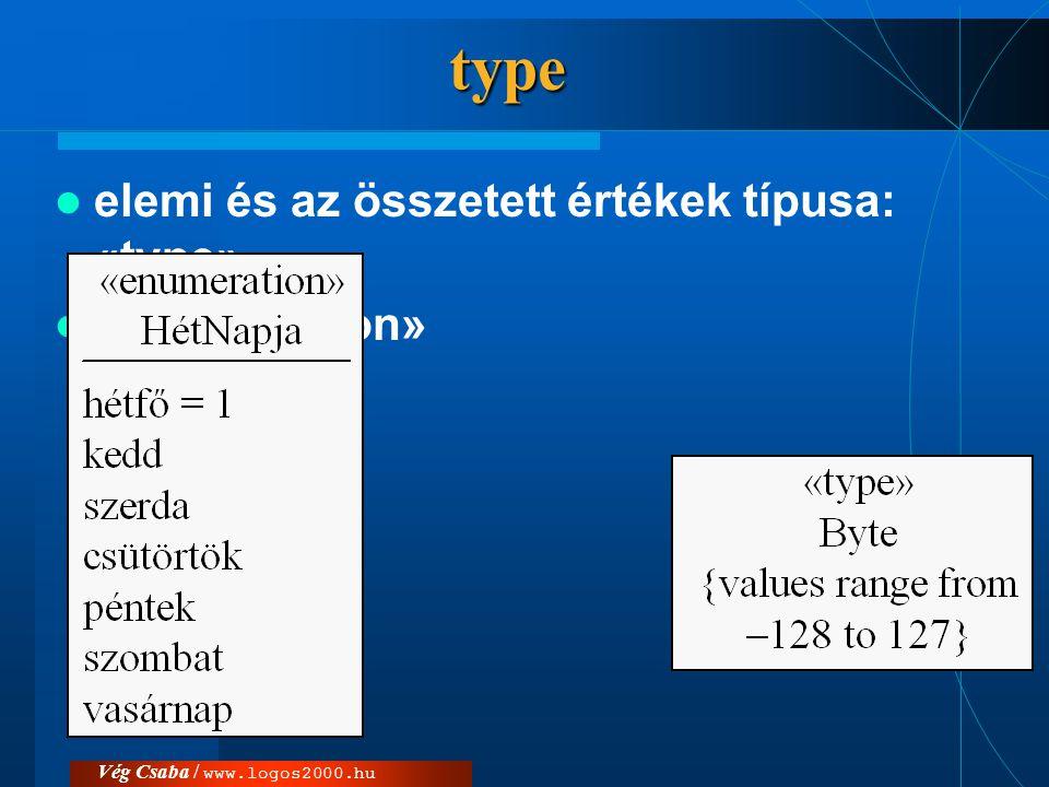 type elemi és az összetett értékek típusa: «type» «enumeration»