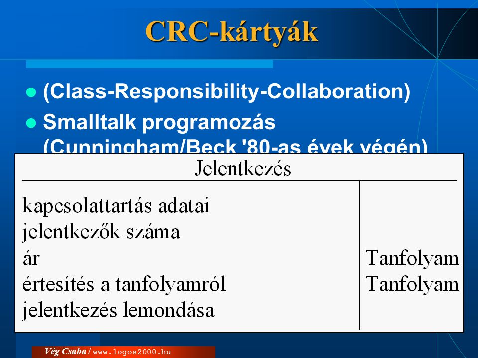 CRC-kártyák (Class-Responsibility-Collaboration)