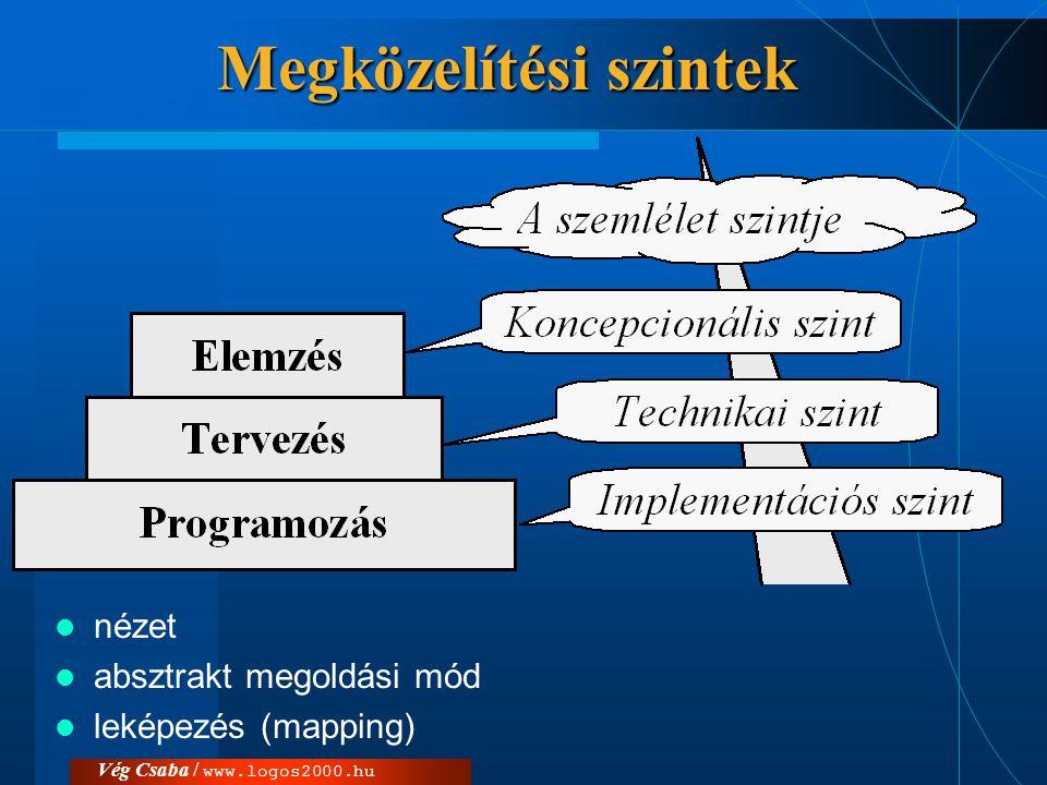 Megközelítési szintek