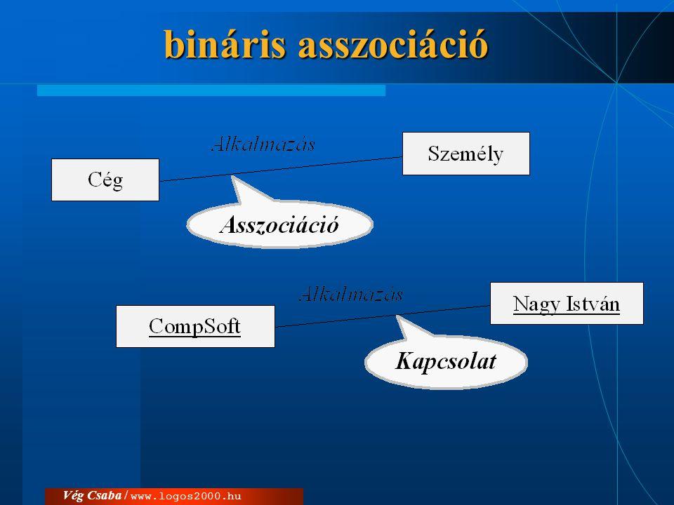 bináris asszociáció Vég Csaba / www.logos2000.hu