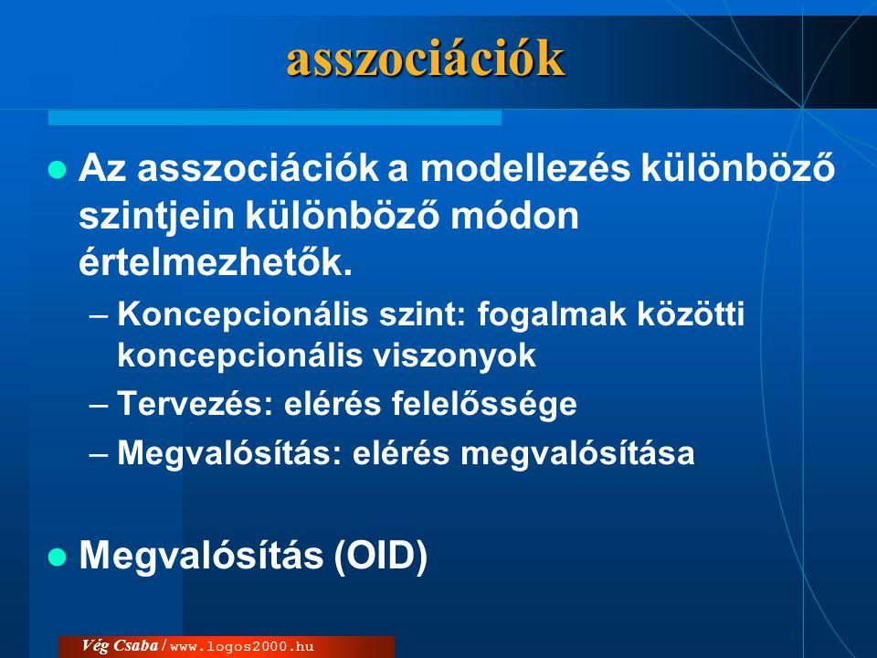 asszociációk Az asszociációk a modellezés különböző szintjein különböző módon értelmezhetők.