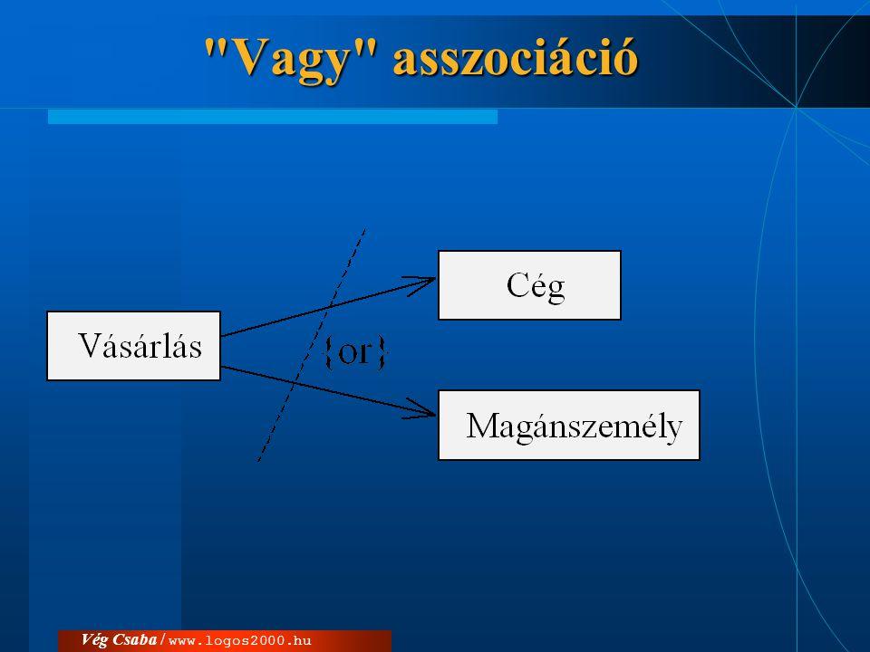 Vagy asszociáció Vég Csaba / www.logos2000.hu