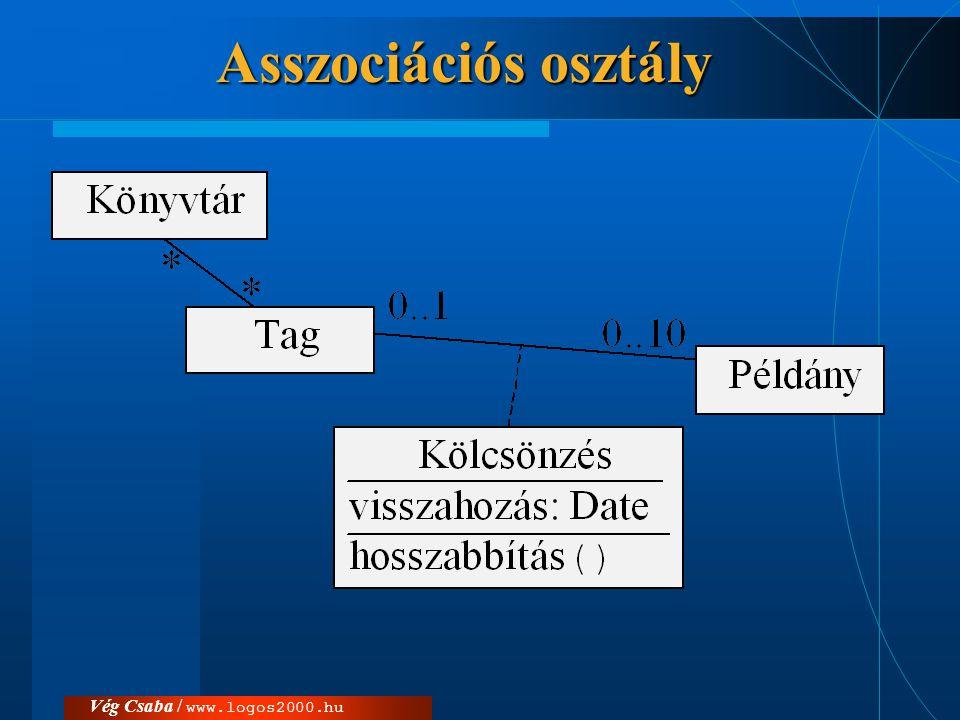 Asszociációs osztály ellenőrzés Vég Csaba / www.logos2000.hu