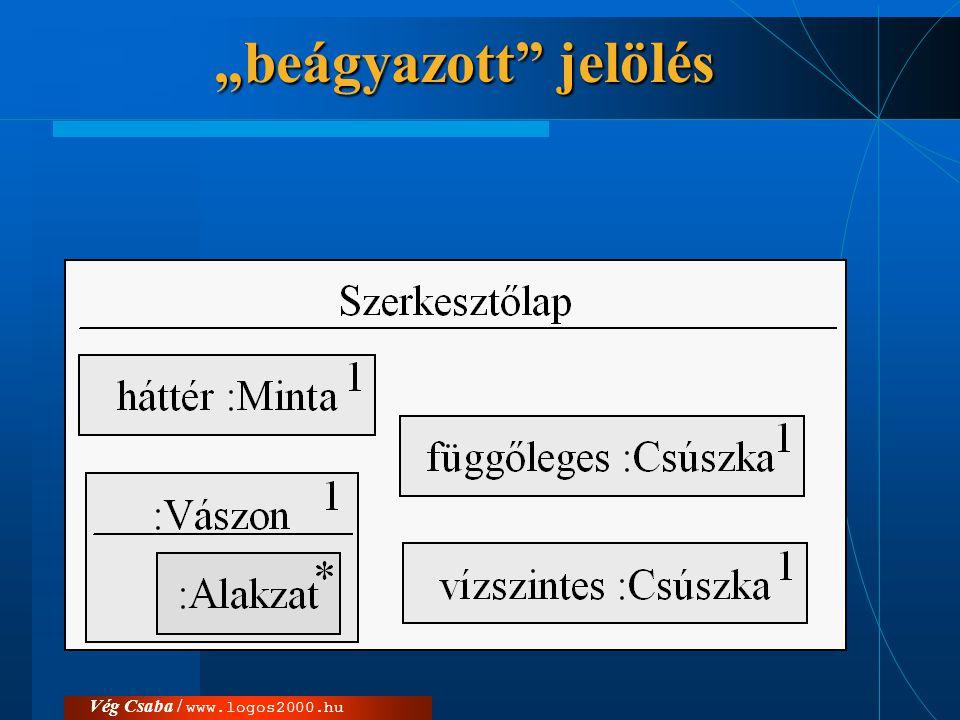 """""""beágyazott jelölés Vég Csaba / www.logos2000.hu"""