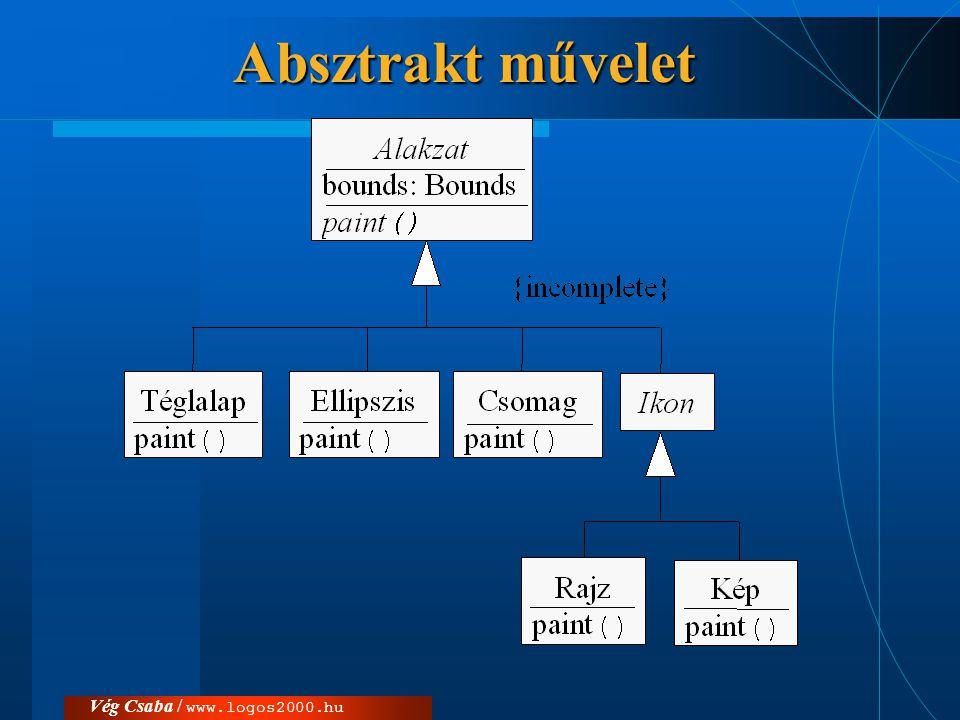 Absztrakt művelet Vég Csaba / www.logos2000.hu