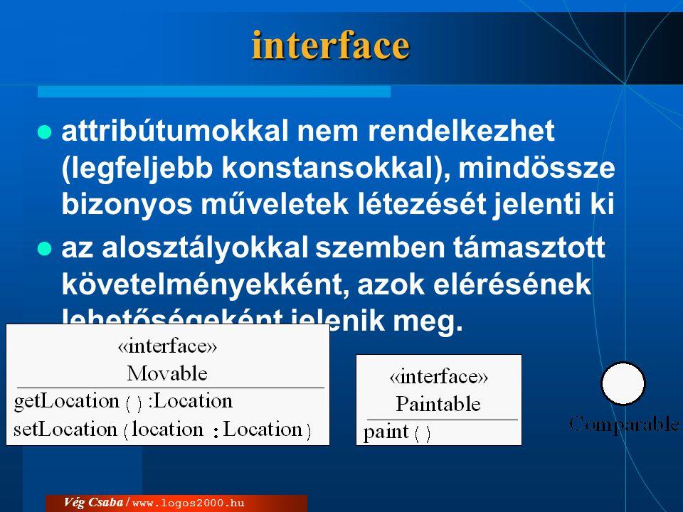 interface attribútumokkal nem rendelkezhet (legfeljebb konstansokkal), mindössze bizonyos műveletek létezését jelenti ki.
