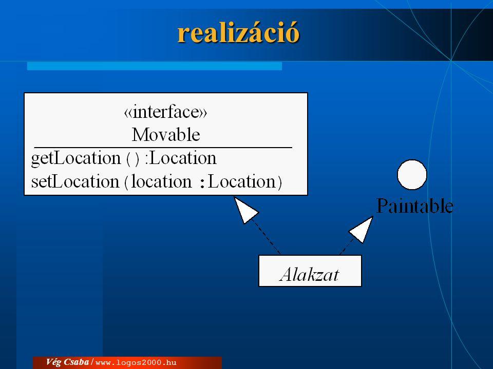 realizáció Vég Csaba / www.logos2000.hu