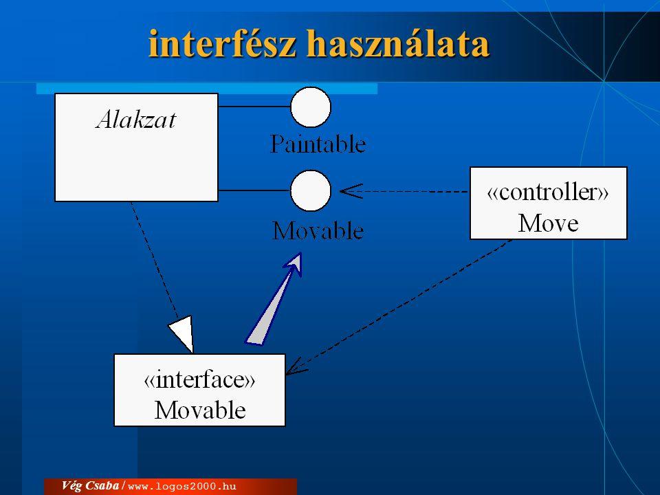 interfész használata Vég Csaba / www.logos2000.hu