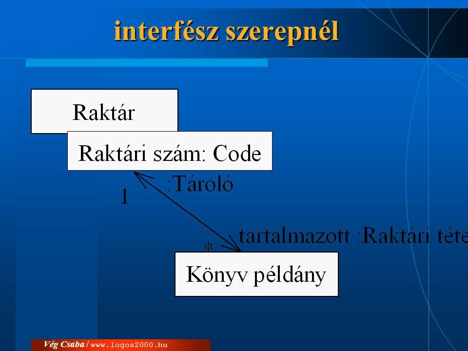 interfész szerepnél Vég Csaba / www.logos2000.hu