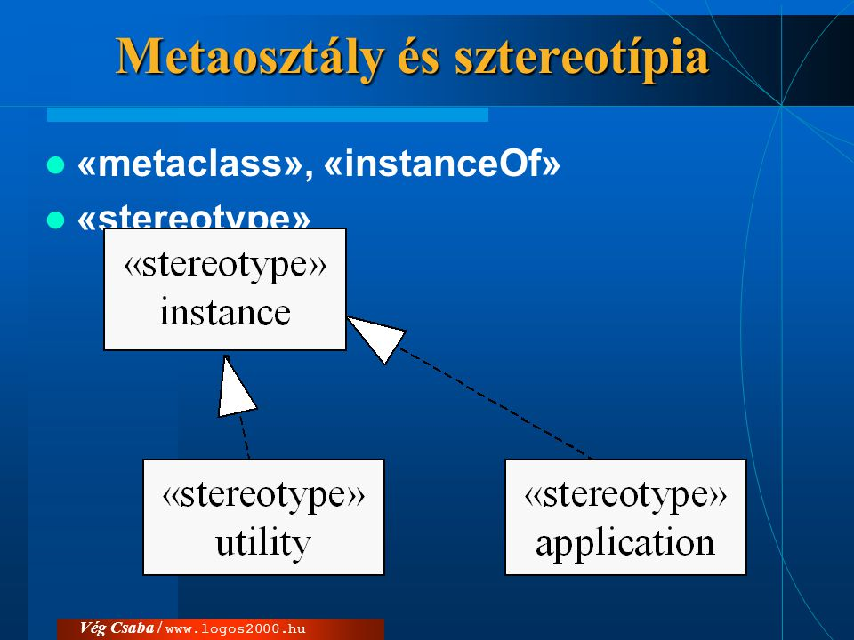 Metaosztály és sztereotípia