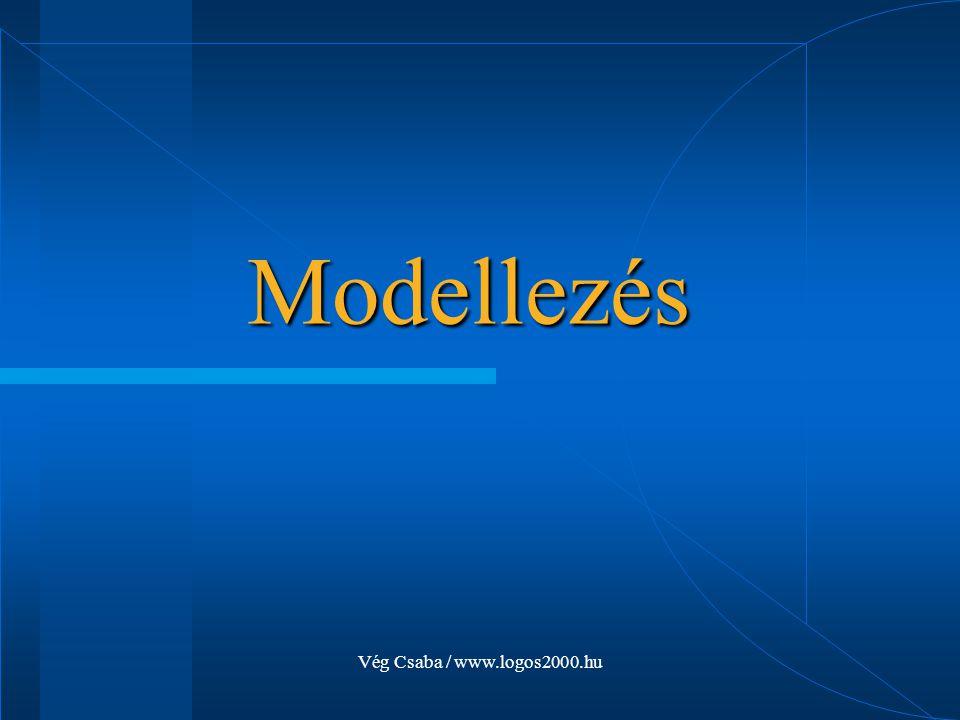 Modellezés Vég Csaba / www.logos2000.hu