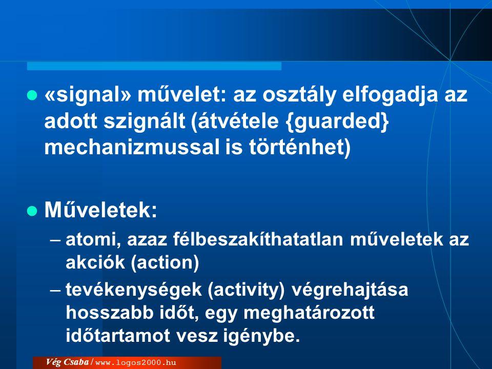 «signal» művelet: az osztály elfogadja az adott szignált (átvétele {guarded} mechanizmussal is történhet)