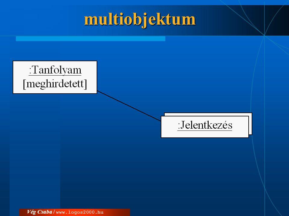 multiobjektum Vég Csaba / www.logos2000.hu