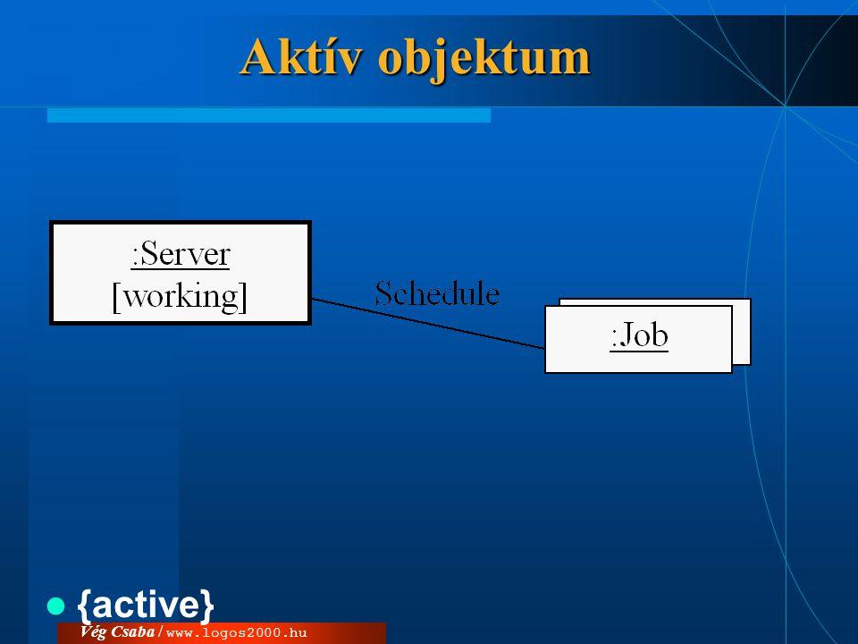 Aktív objektum {active} Vég Csaba / www.logos2000.hu