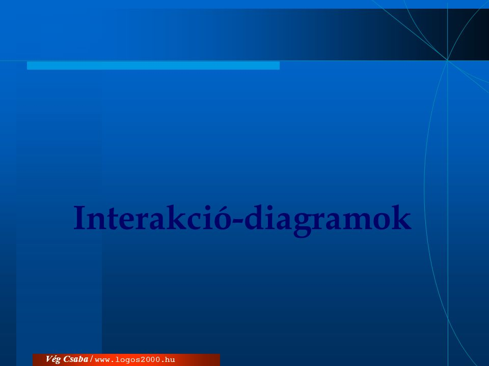 Interakció-diagramok
