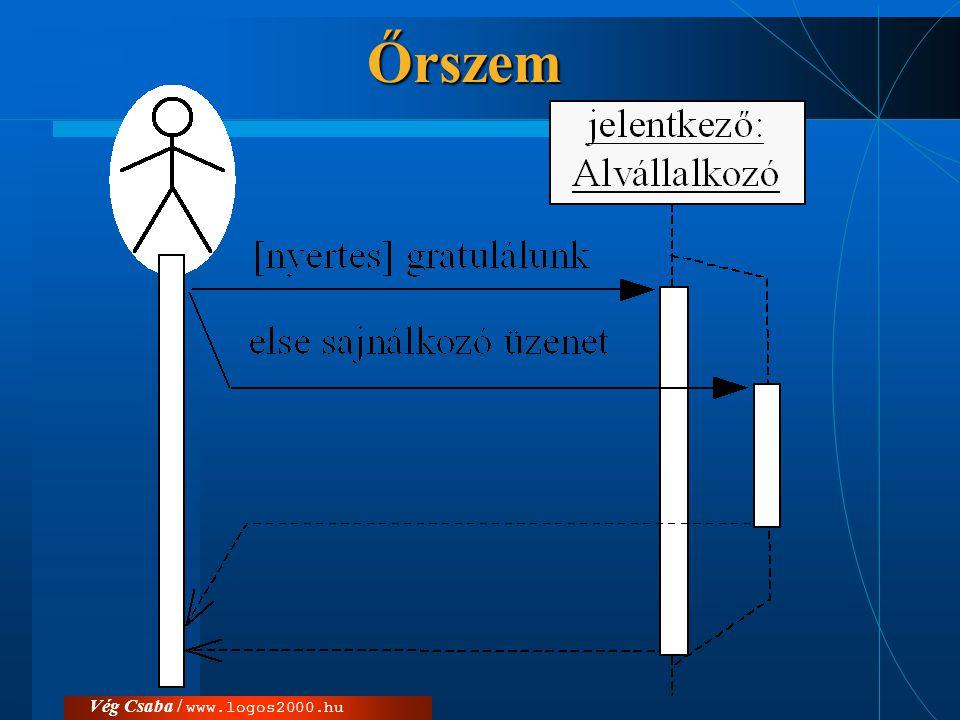 Őrszem Vég Csaba / www.logos2000.hu